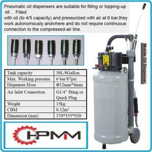 Помпа / шприц за масло 30l, к-т за изсмукване, 6.5l/min, HPMM, W3026