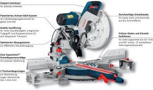 Настолна отрезна машина GCM 12 GDL Professional Bosch