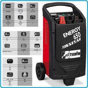 Зарядно, стартерно, устройство, 12-24V, 20-1200Ah, Telwin, E650S